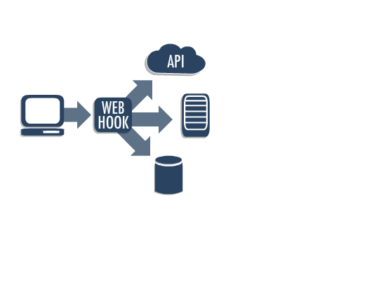 Webhooks Architecture