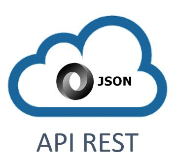 REST API JSON